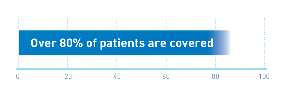 Most insured patients have access to ENVARSUS XR